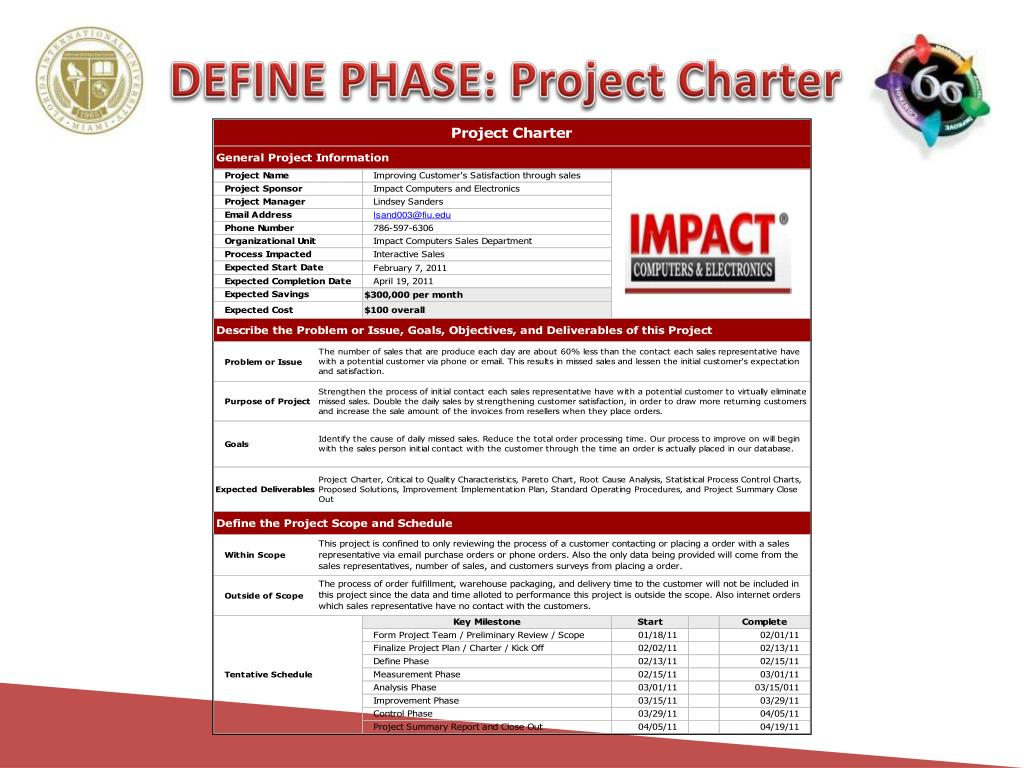 DEFINE PHASE: Project