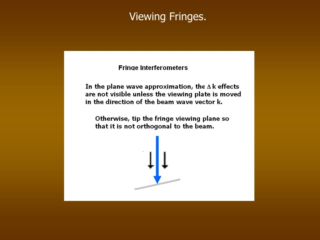 Viewing Fringes.
