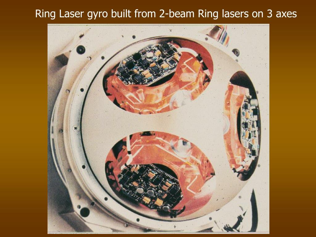 Ring Laser gyro built from 2-beam Ring lasers on 3 axes