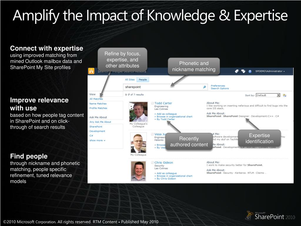 Amplify the Impact of Knowledge & Expertise
