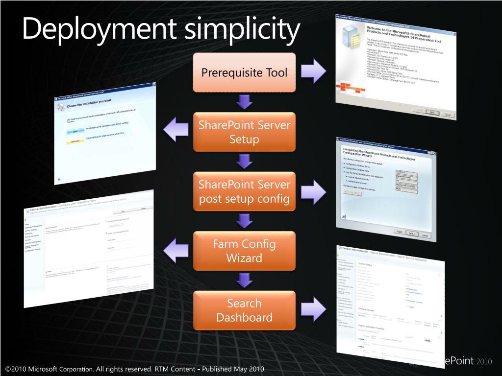 Deployment simplicity
