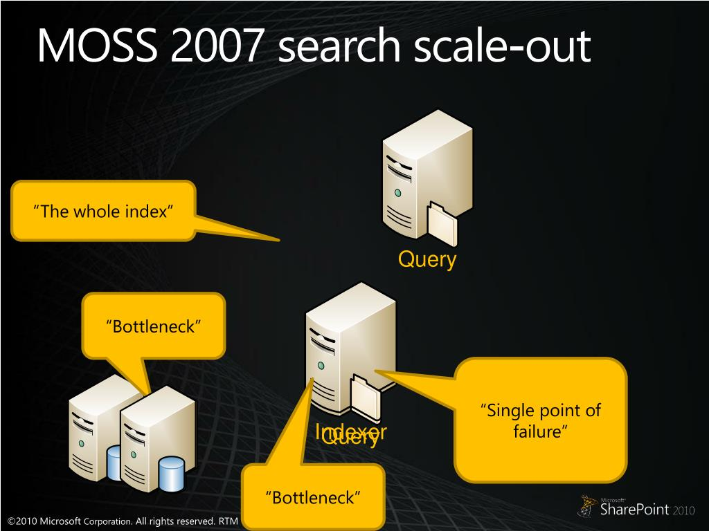 MOSS 2007 search scale-out