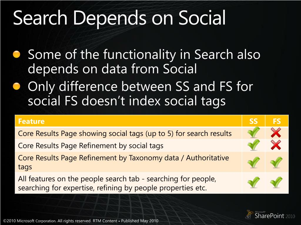 Search Depends on Social