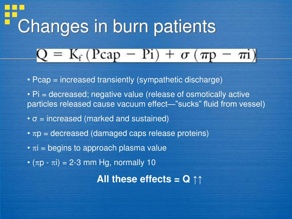 Changes in burn patients