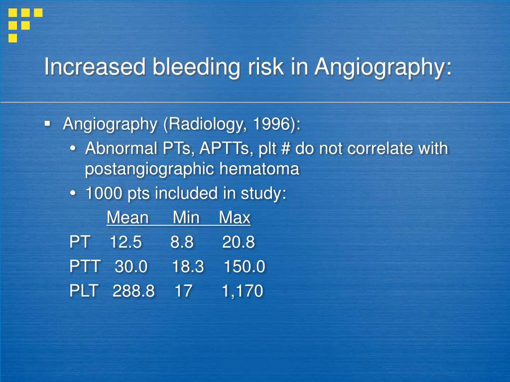 Increased bleeding risk in Angiography:
