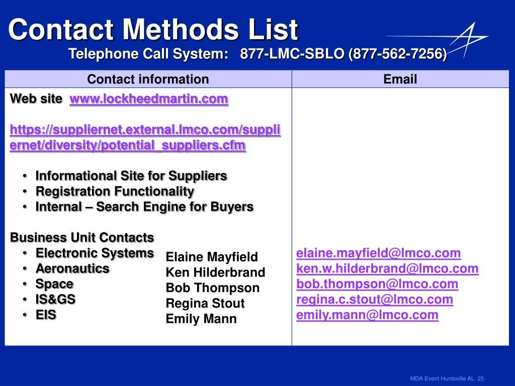 Contact Methods List