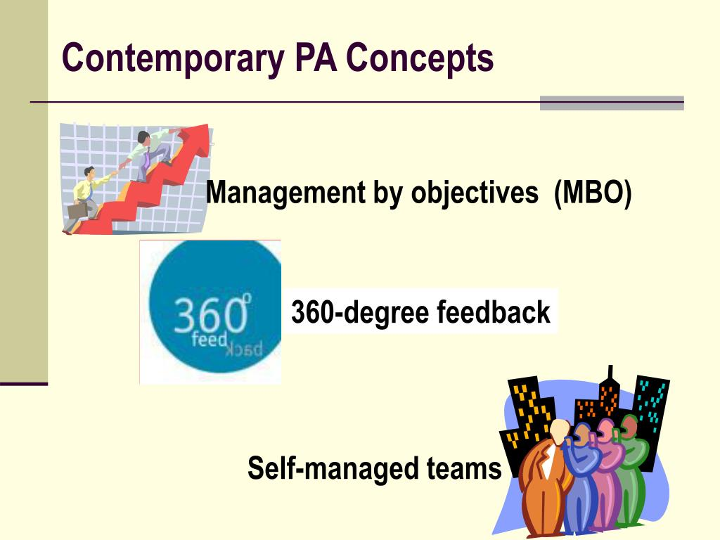 Contemporary PA Concepts
