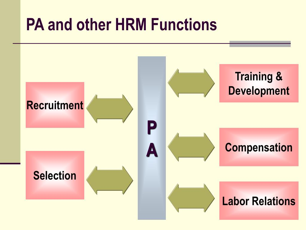 PA and other HRM Functions