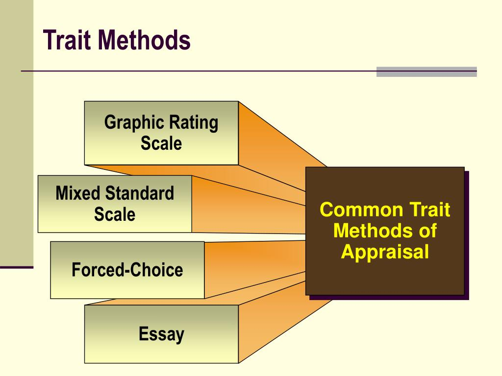 Trait Methods