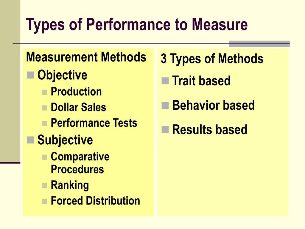 3 Types of Methods