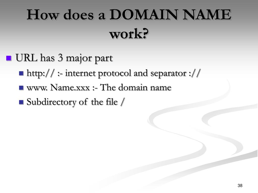 How does a DOMAIN NAME work?