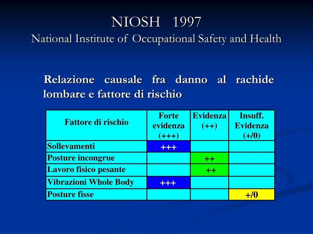 NIOSH   1997