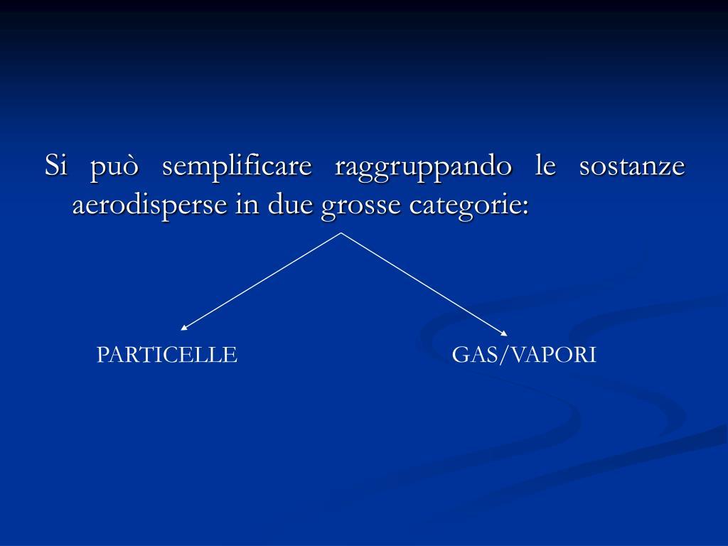 Si può semplificare raggruppando le sostanze aerodisperse in due grosse categorie: