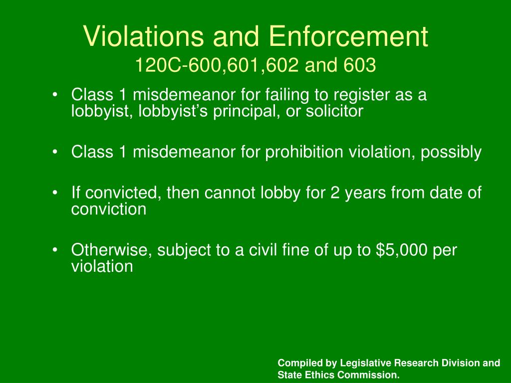 Violations and Enforcement