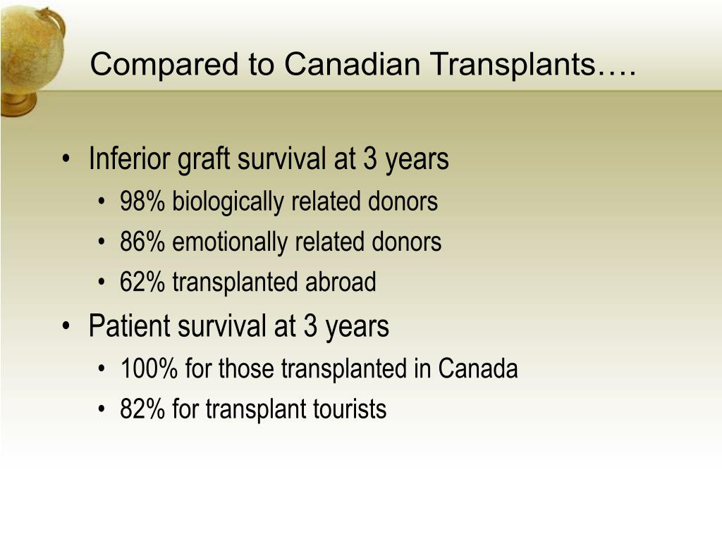 Compared to Canadian Transplants….