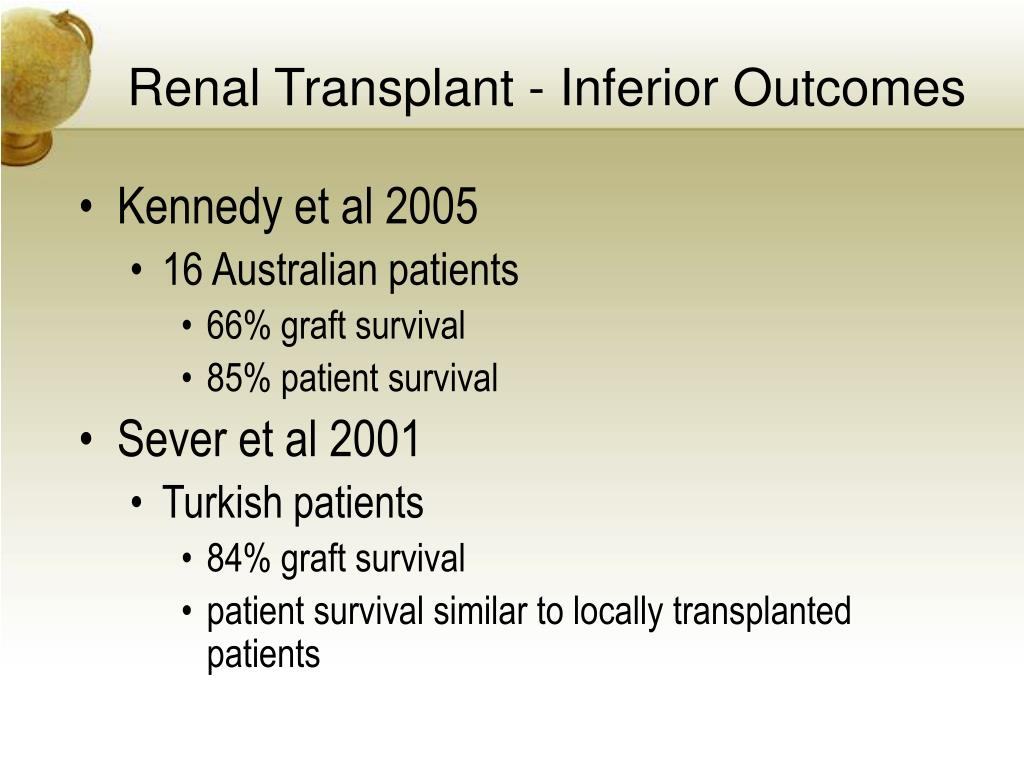 Renal Transplant - Inferior Outcomes