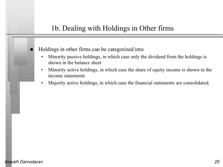 1b. Dealing with Holdings in Other firms