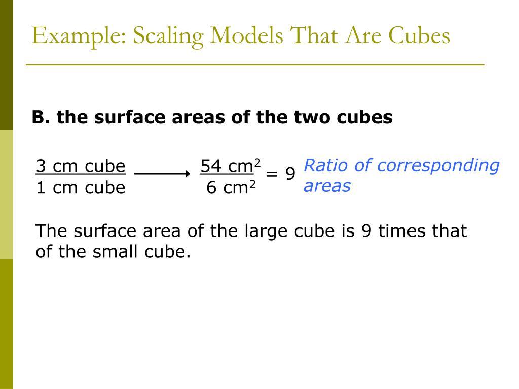 3 cm cube