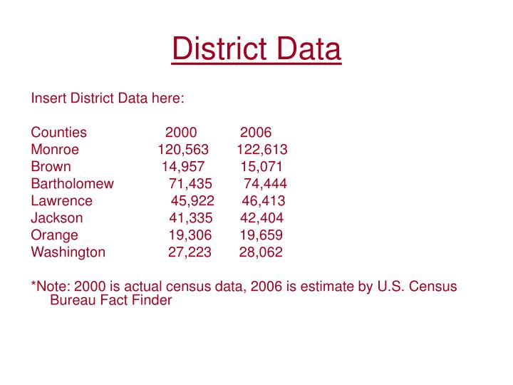 District data