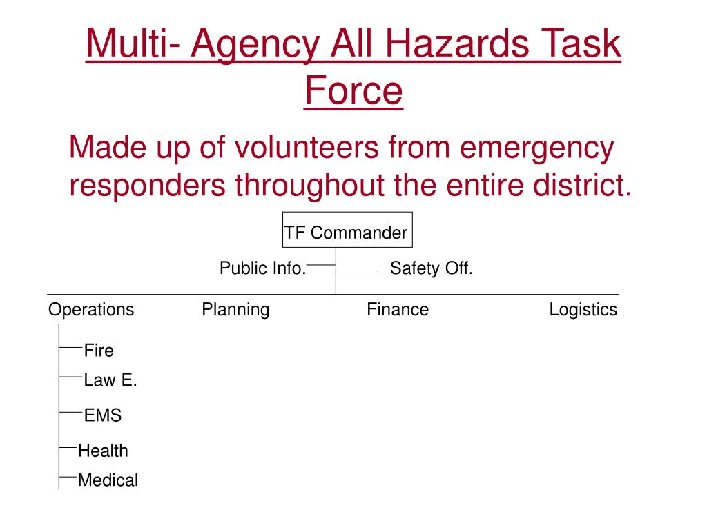 Multi- Agency All Hazards Task Force