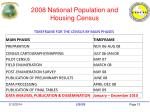 2008 national population and housing census12