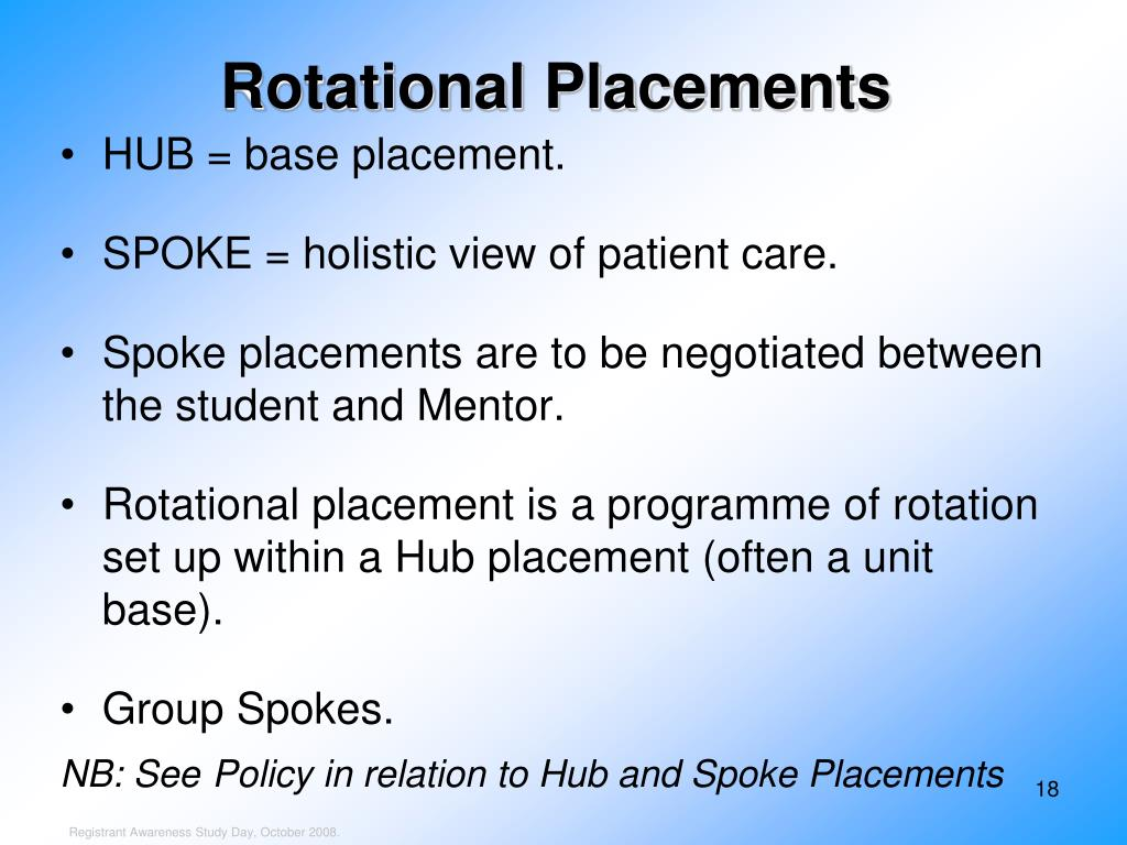 Rotational Placements