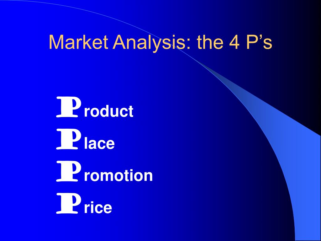 Market Analysis: the 4 P's