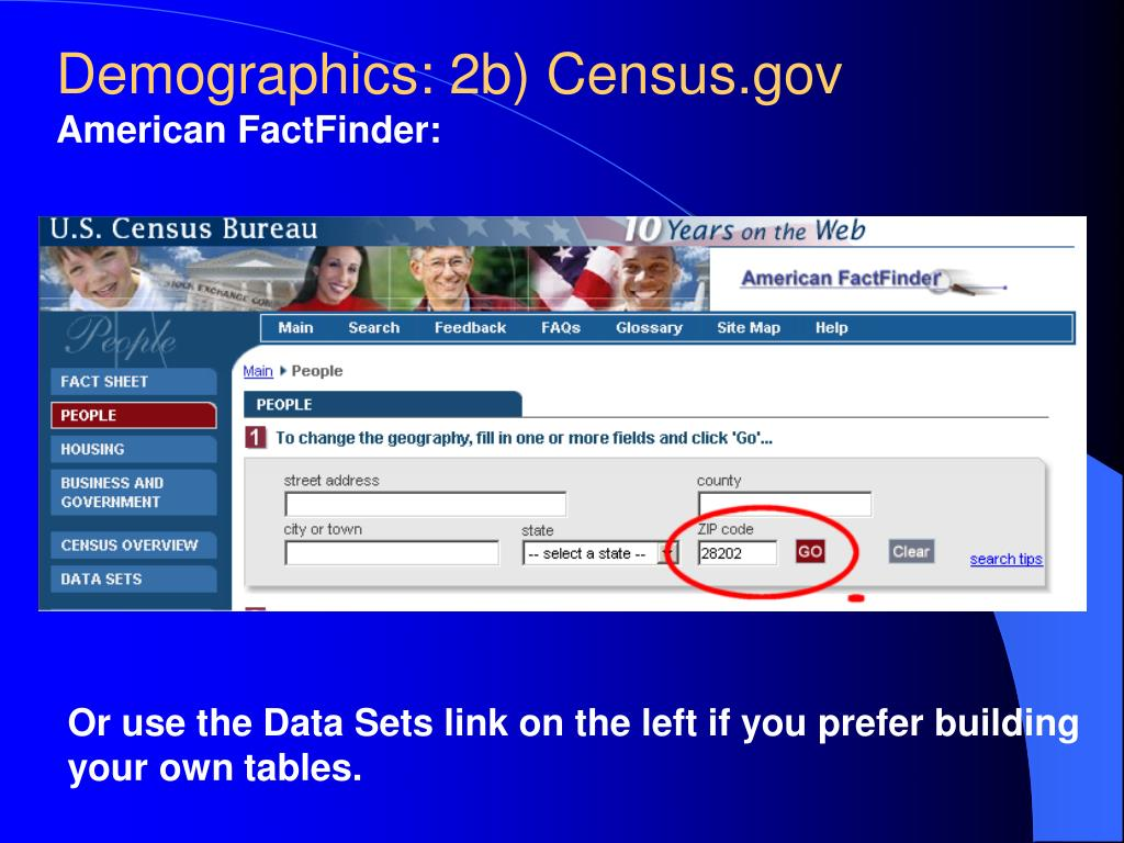 Demographics: 2b) Census.gov
