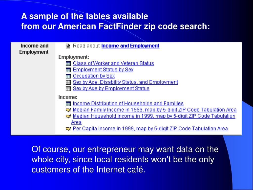 A sample of the tables available