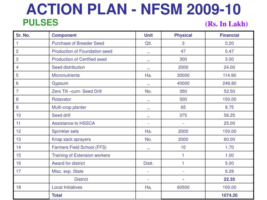ACTION PLAN - NFSM 2009-10