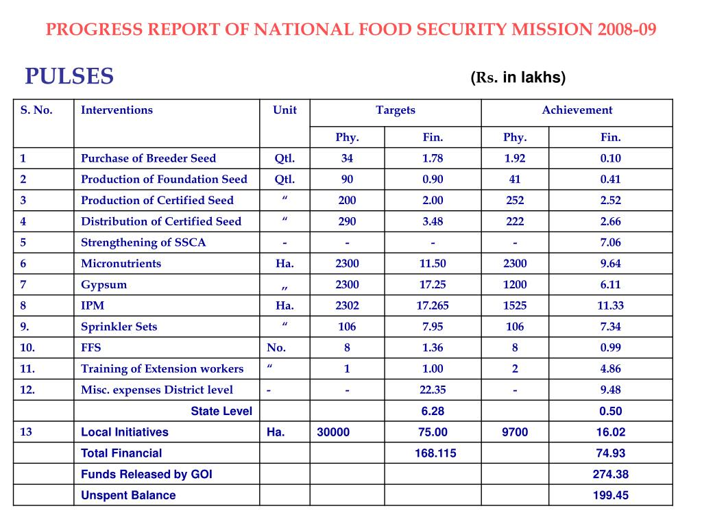 PROGRESS REPORT OF NATIONAL FOOD SECURITY MISSION 2008-09
