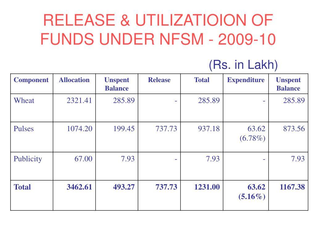 RELEASE & UTILIZATIOION OF FUNDS UNDER NFSM - 2009-10