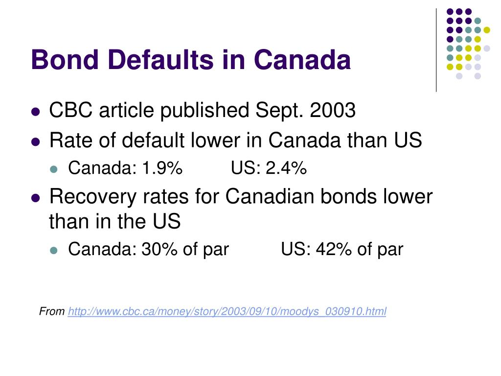 Bond Defaults in Canada