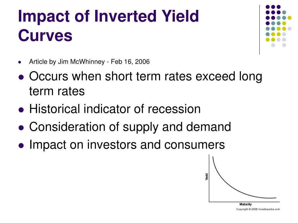 Impact of Inverted Yield Curves