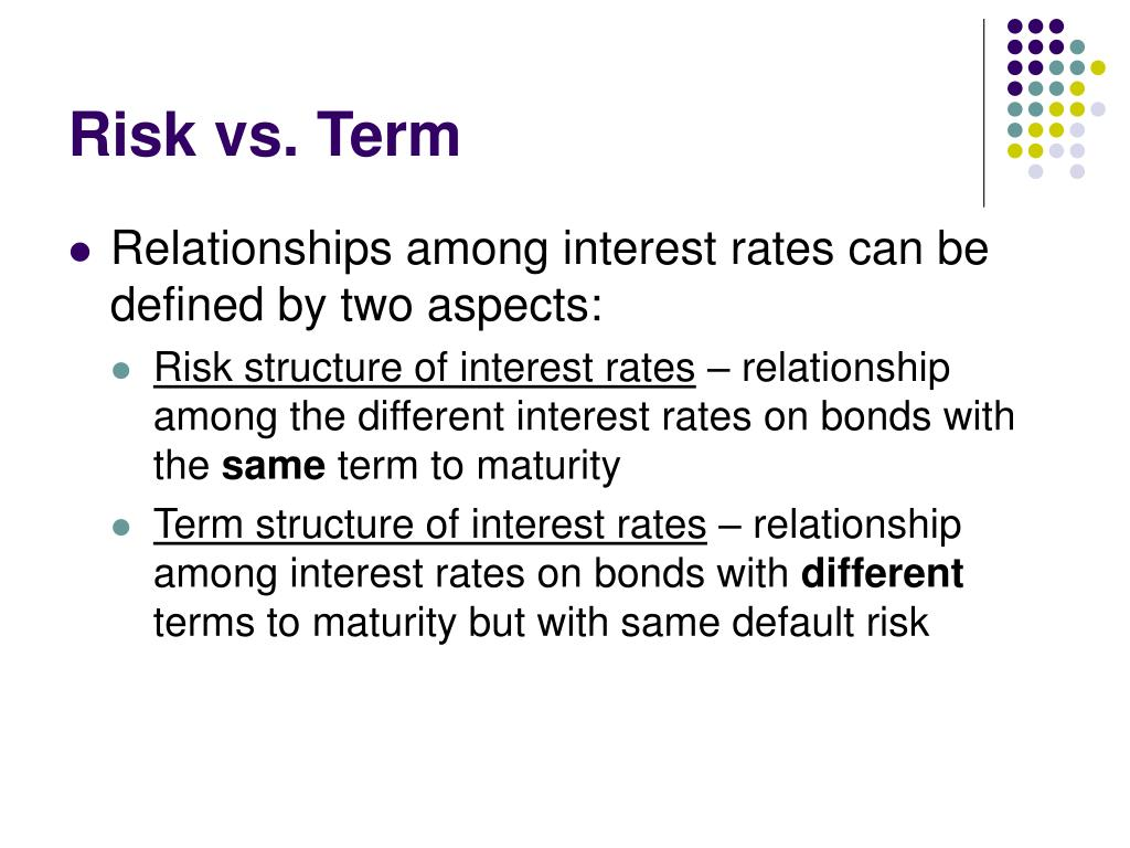 Risk vs. Term