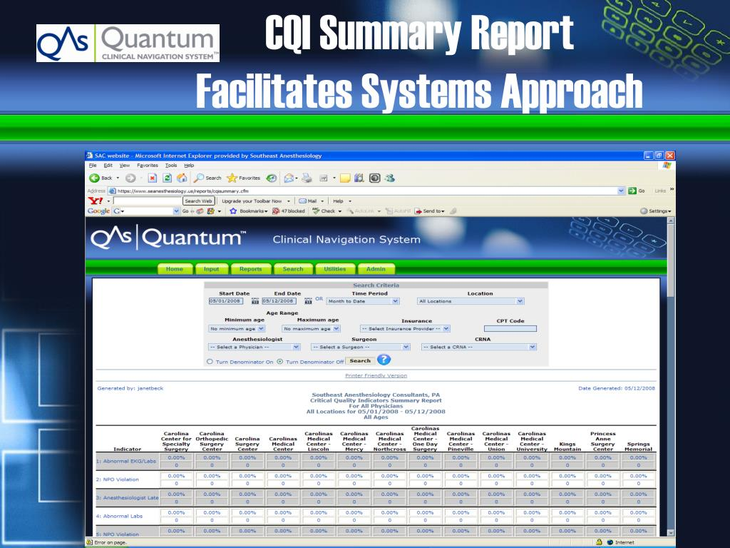 CQI Summary Report