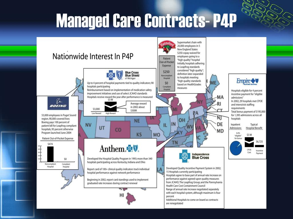 Managed Care Contracts- P4P