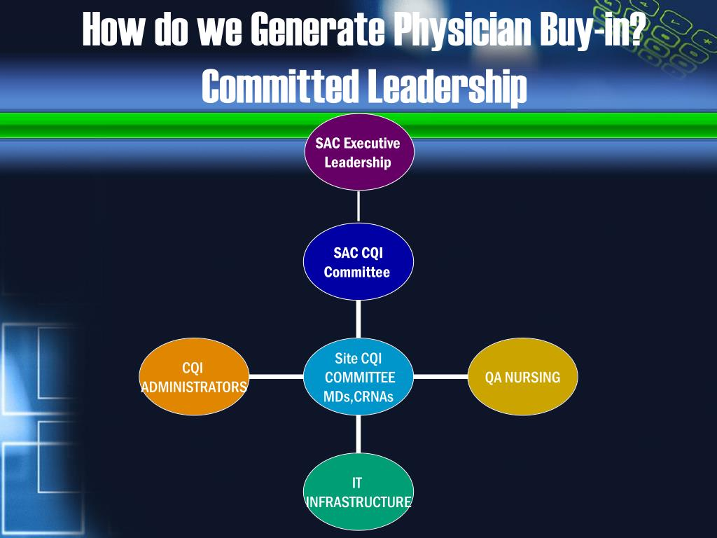 How do we Generate Physician Buy-in?