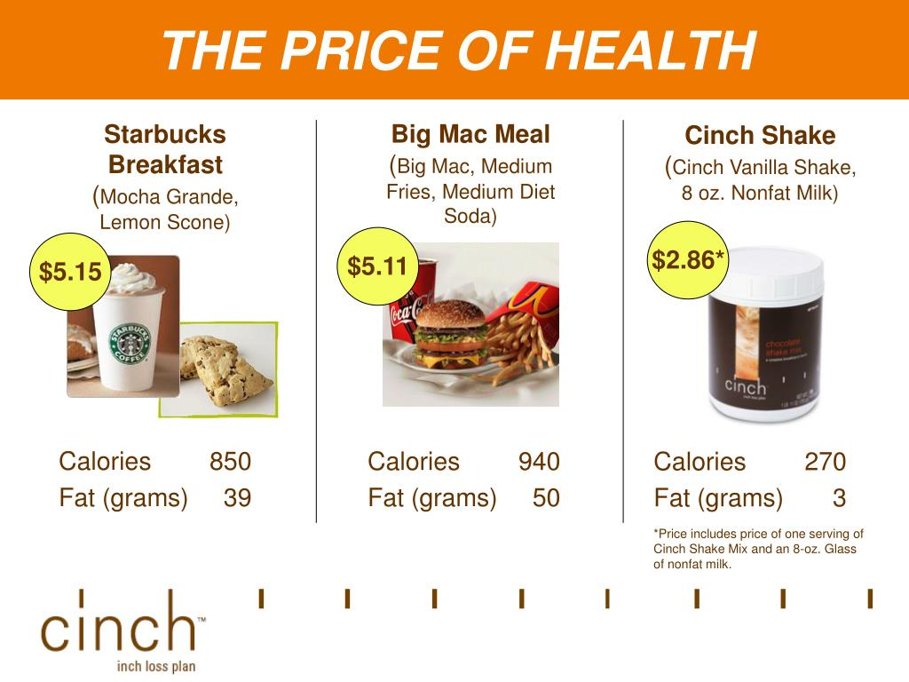 THE PRICE OF HEALTH