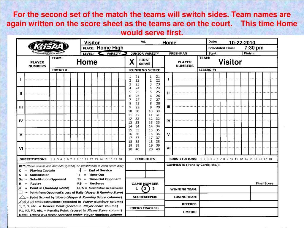 Basketball Scorebook Template Fillable Yahtzee Score Sheet