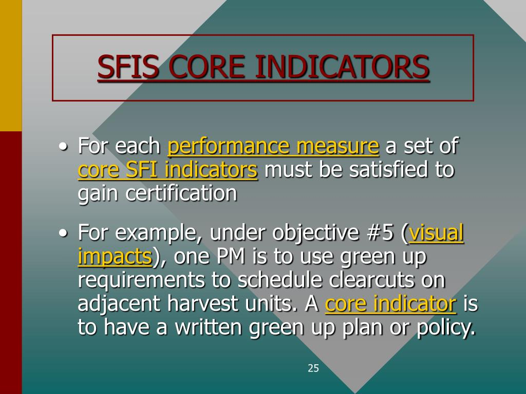 SFIS CORE INDICATORS