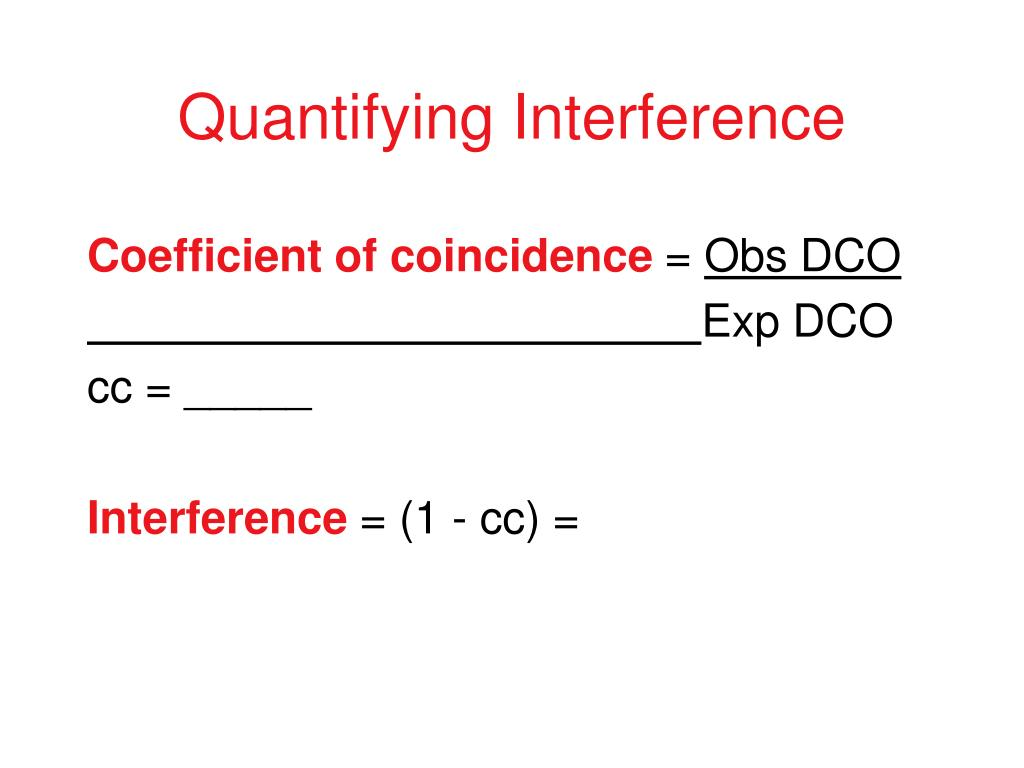 Quantifying Interference