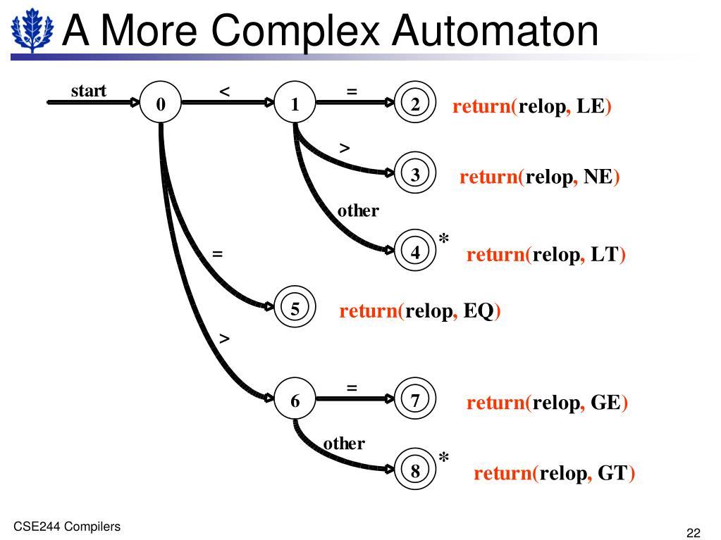 A More Complex Automaton