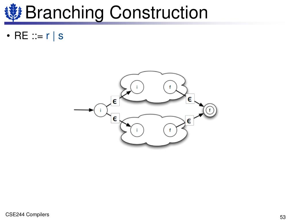 Branching Construction