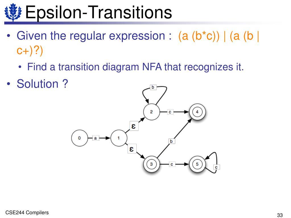 Epsilon-Transitions