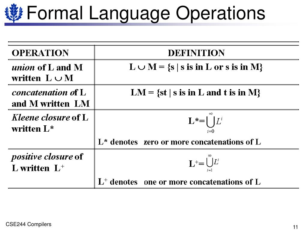Formal Language Operations