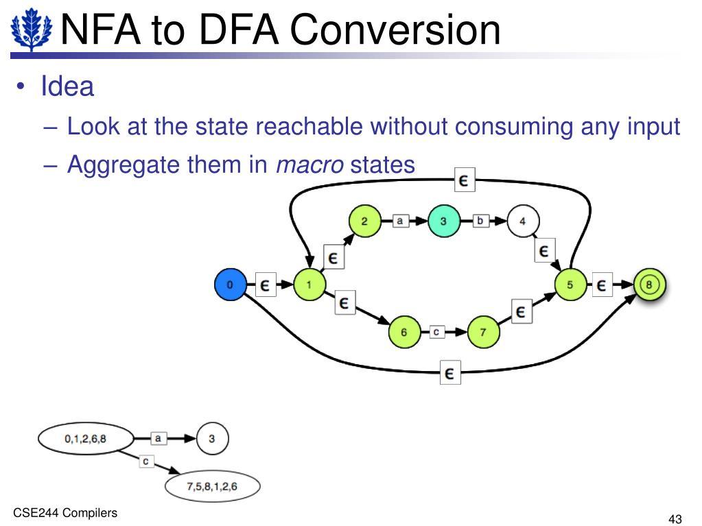 NFA to DFA Conversion