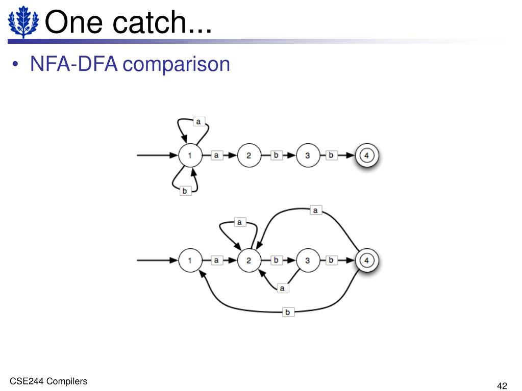 One catch...