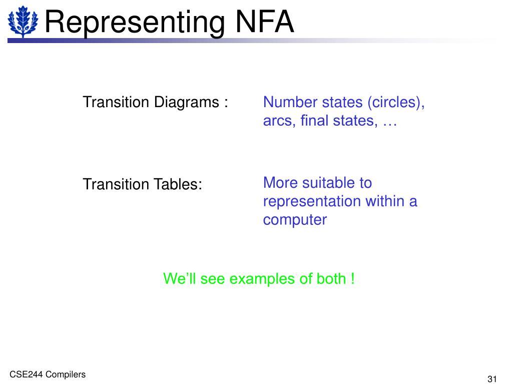 Representing NFA