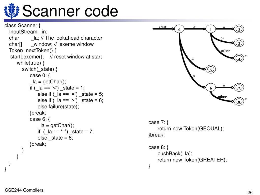 Scanner code
